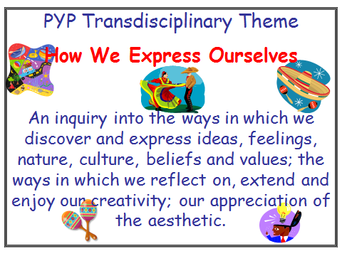 Pyp transdisciplinary themes 6 transdisciplinary themes for Domon we the theme