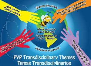 PYP Transdisciplinary Themes